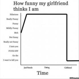http://www.gogowallpapers.com/funny-relationship-memes-pinterest/gifsec-com/